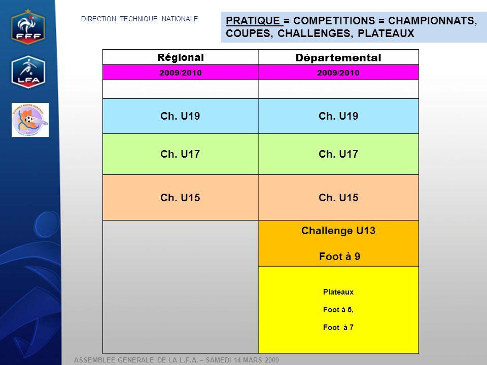 PRATIQUE = COMPETITIONS = CHAMPIONNATS, COUPES, CHALLENGES, PLATEAUX