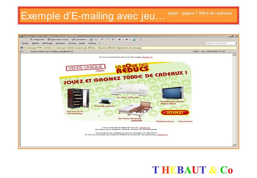Exemple d'E-mailing avec jeu… (objet = gagner 7 000 € de cadeaux)