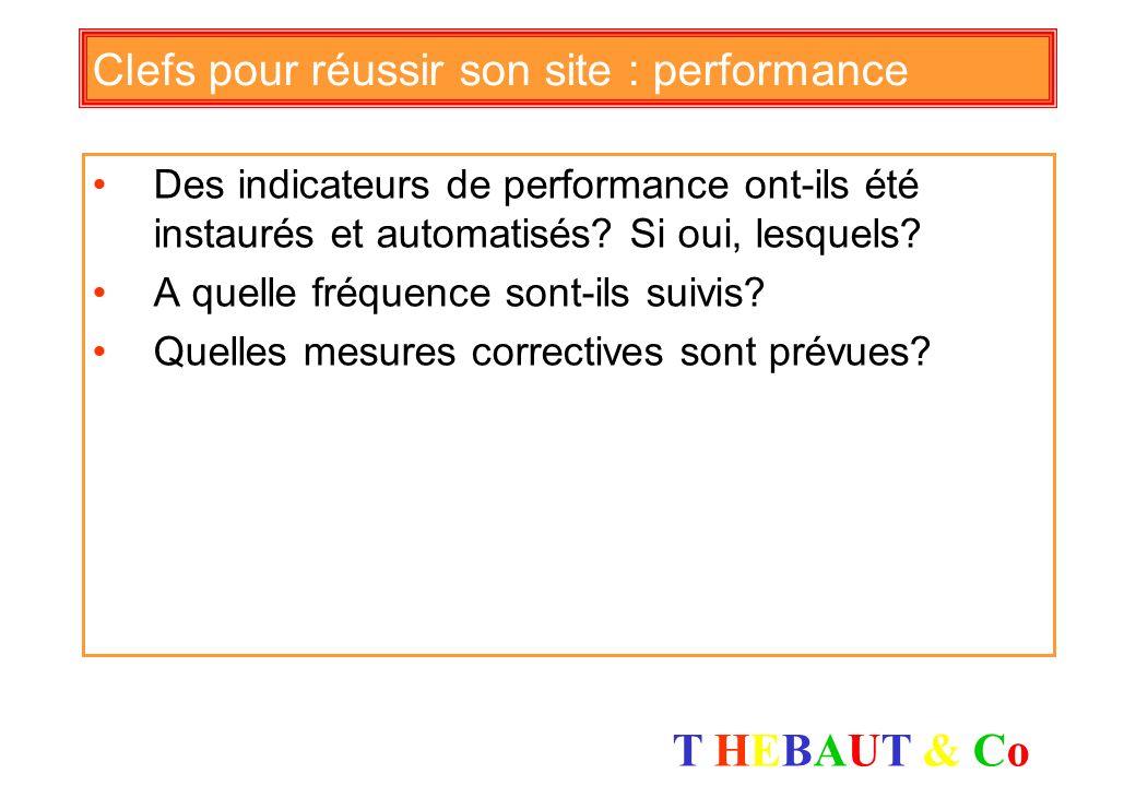 Clefs pour réussir son site : performance