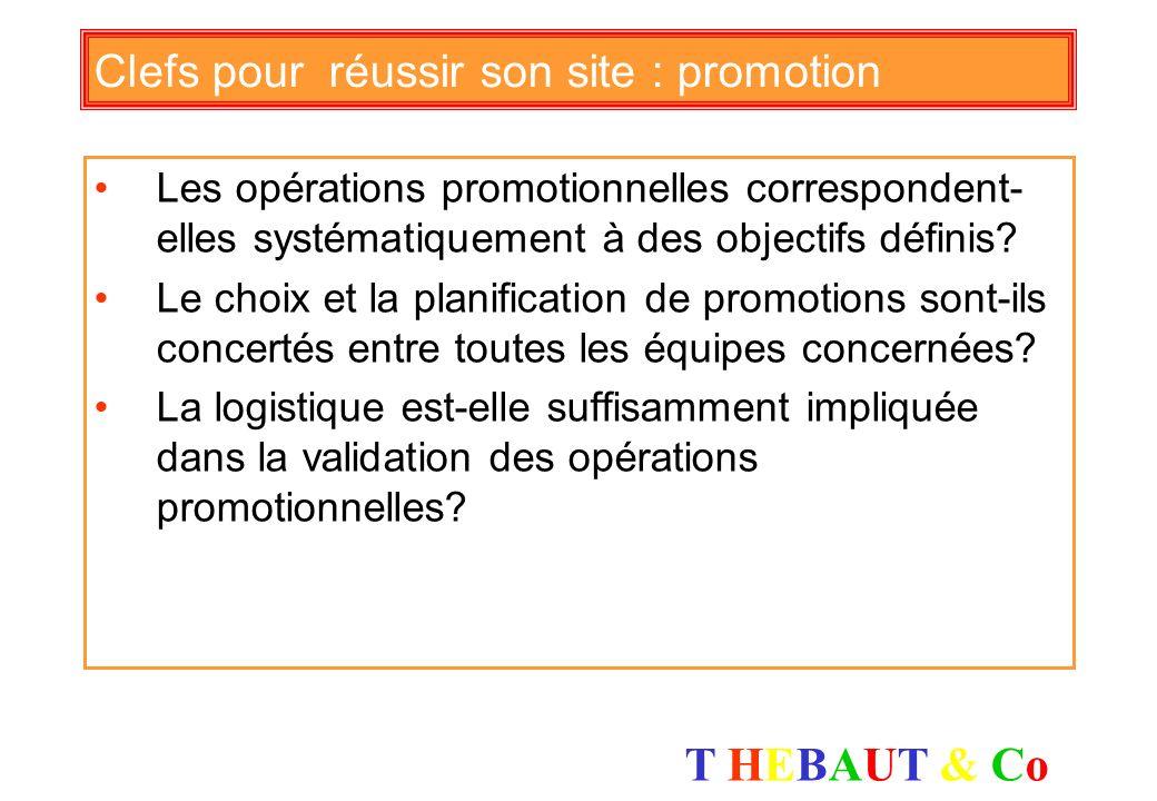 Clefs pour réussir son site : promotion