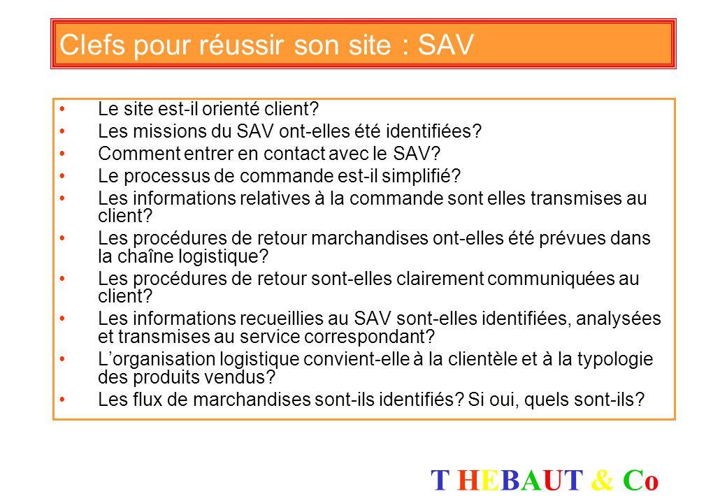 Clefs pour réussir son site : SAV