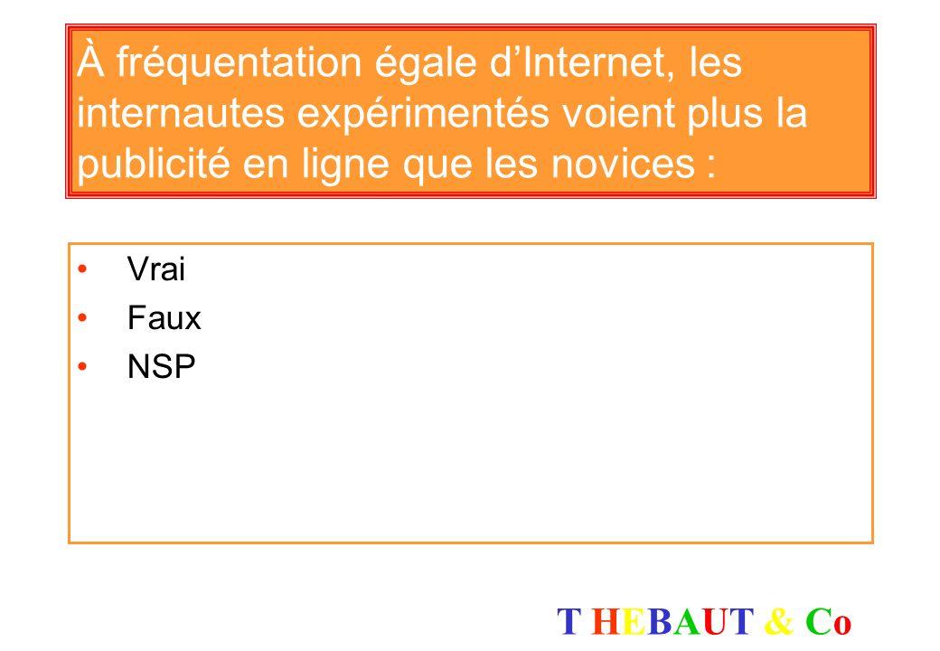 À fréquentation égale d'Internet, les internautes expérimentés voient plus la publicité en ligne que les novices :