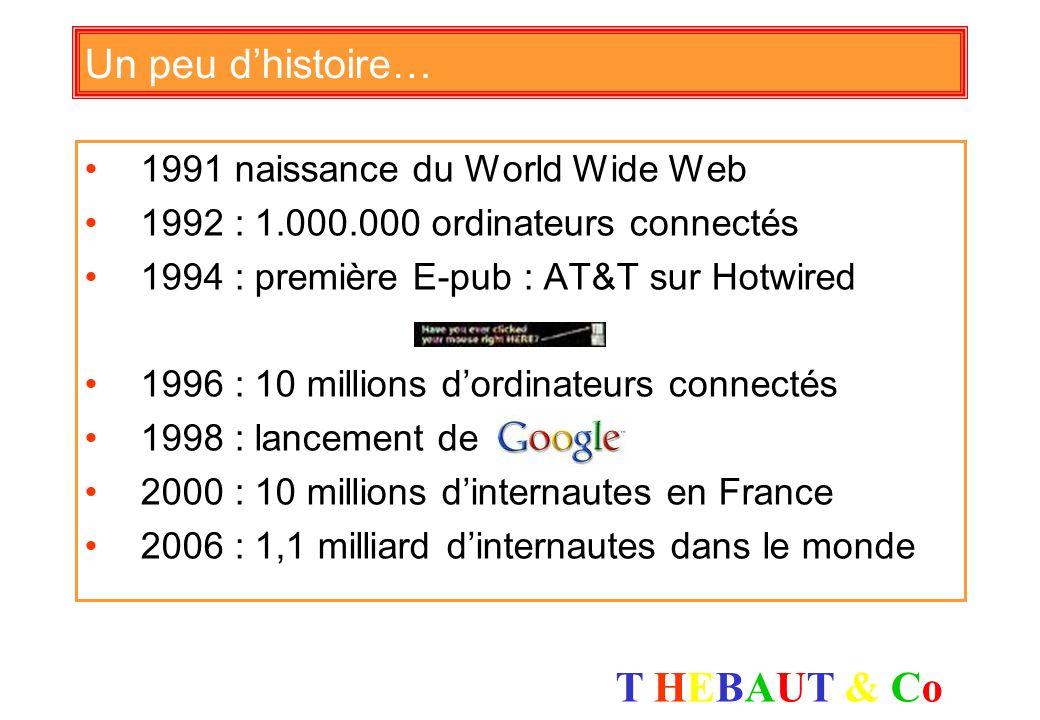 Un peu d'histoire… 1991 naissance du World Wide Web