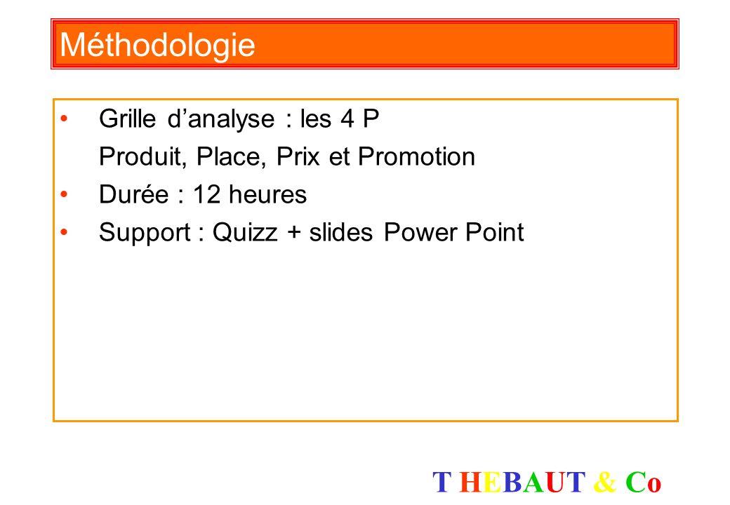 Méthodologie Grille d'analyse : les 4 P