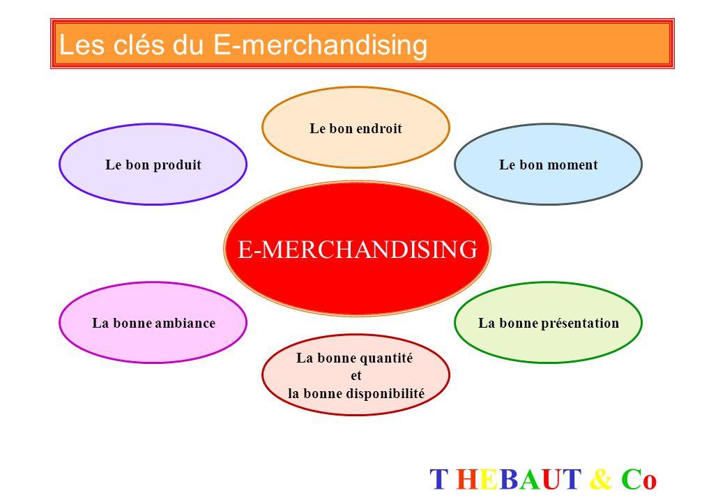 Les clés du E-merchandising