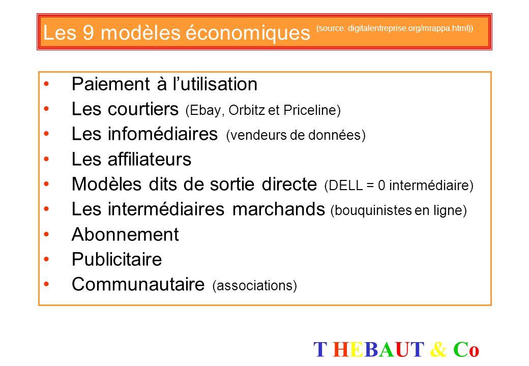 Les 9 modèles économiques (source: digitalentreprise.org/mrappa.html))