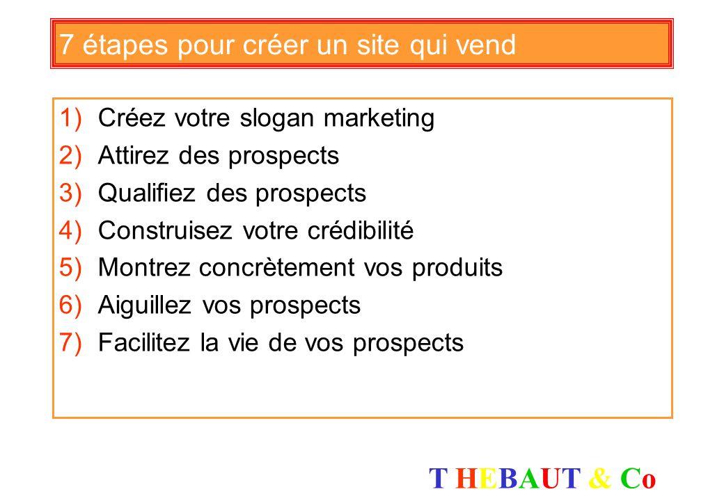 7 étapes pour créer un site qui vend