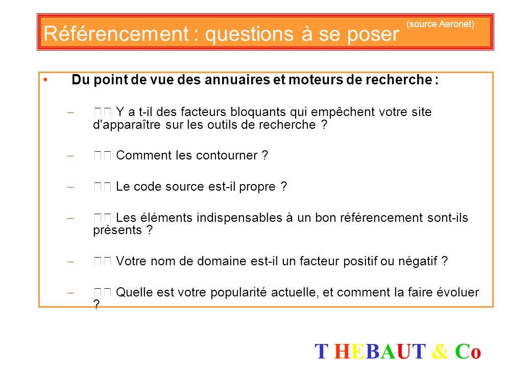 Référencement : questions à se poser (source Aeronet)