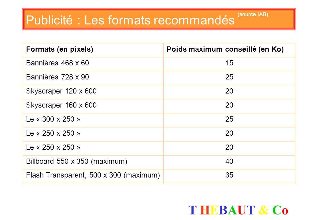 Publicité : Les formats recommandés (source IAB)