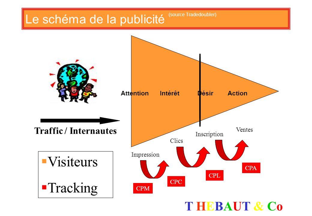 Le schéma de la publicité (source Tradedoubler)