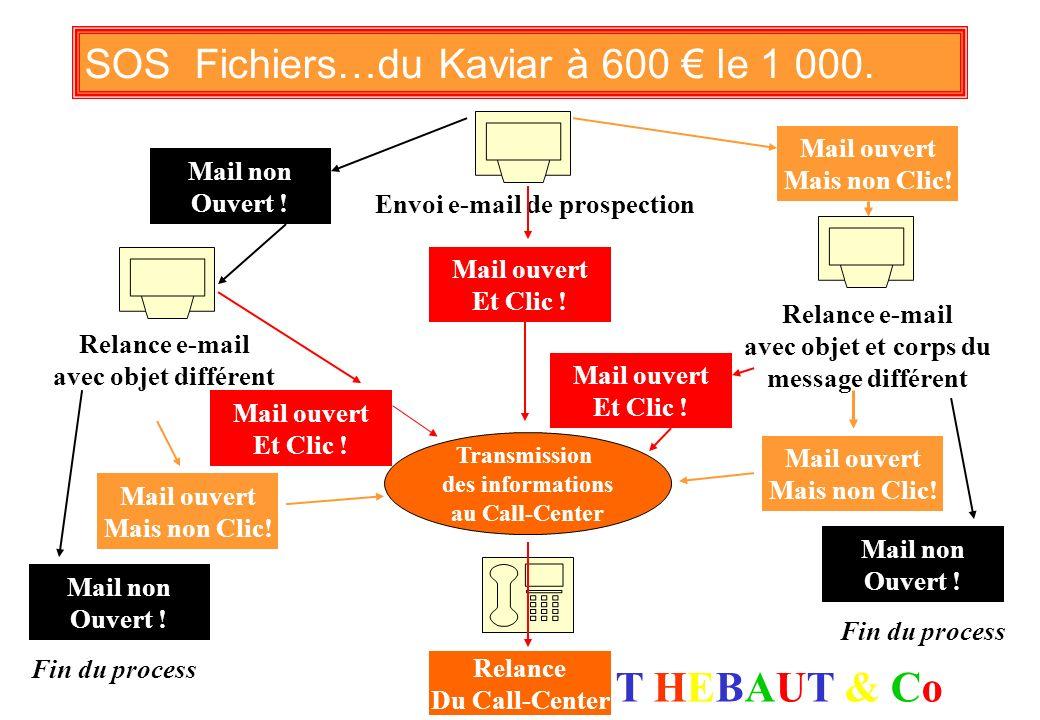 SOS Fichiers…du Kaviar à 600 € le 1 000.