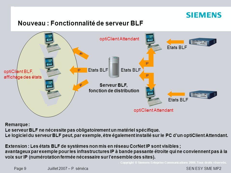 Nouveau : Fonctionnalité de serveur BLF