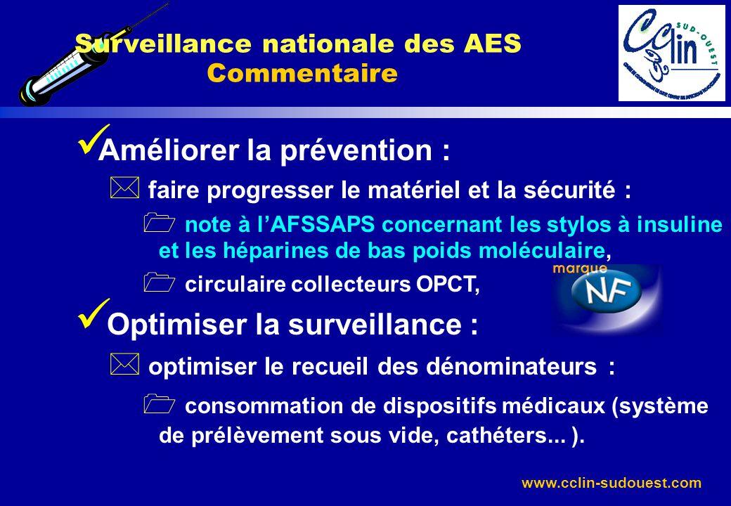 Surveillance nationale des AES Commentaire
