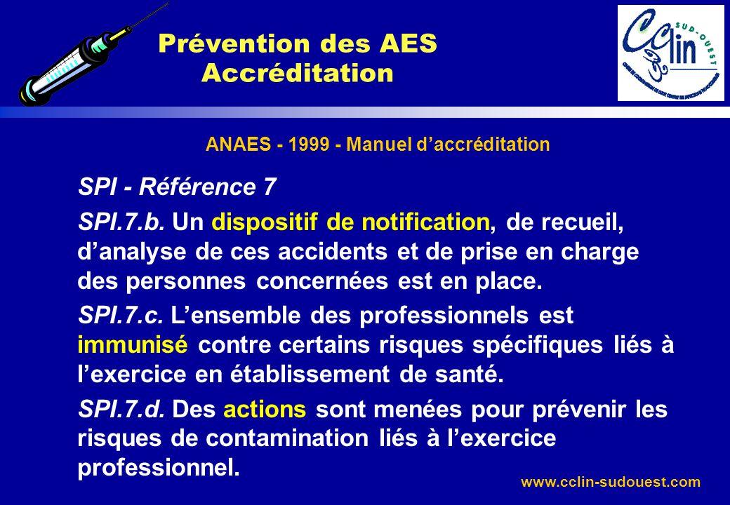 Prévention des AES Accréditation ANAES - 1999 - Manuel d'accréditation