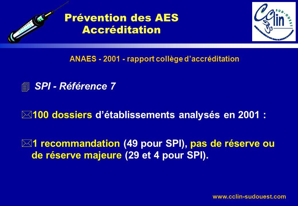 Prévention des AES Accréditation