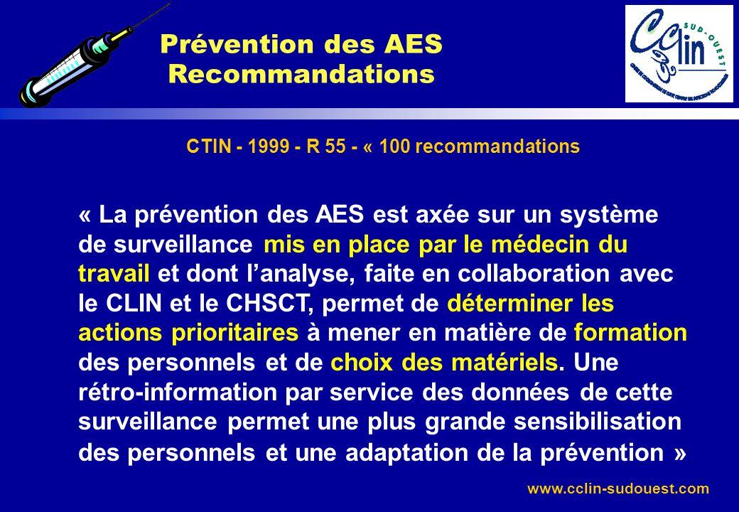 Prévention des AES Recommandations