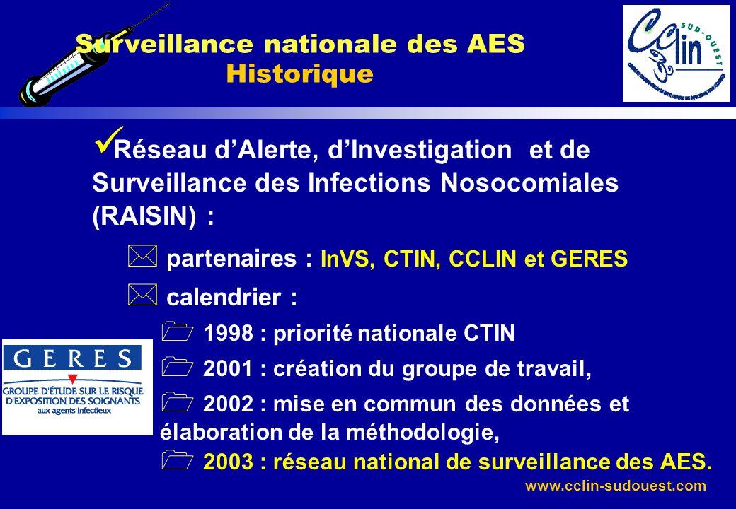 Surveillance nationale des AES Historique