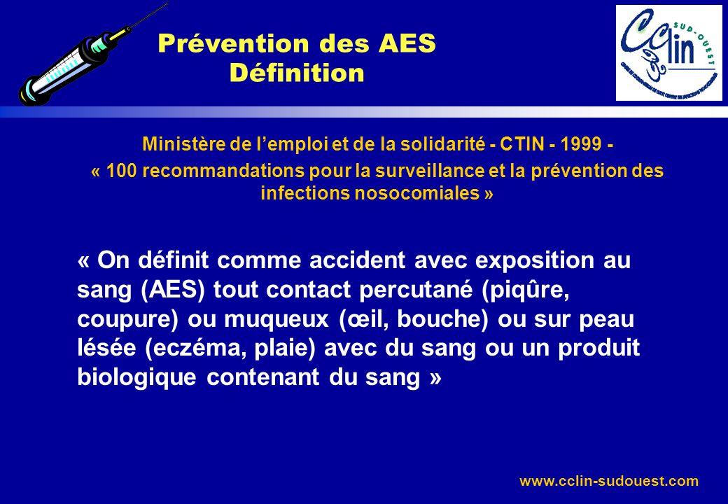 Prévention des AES Définition