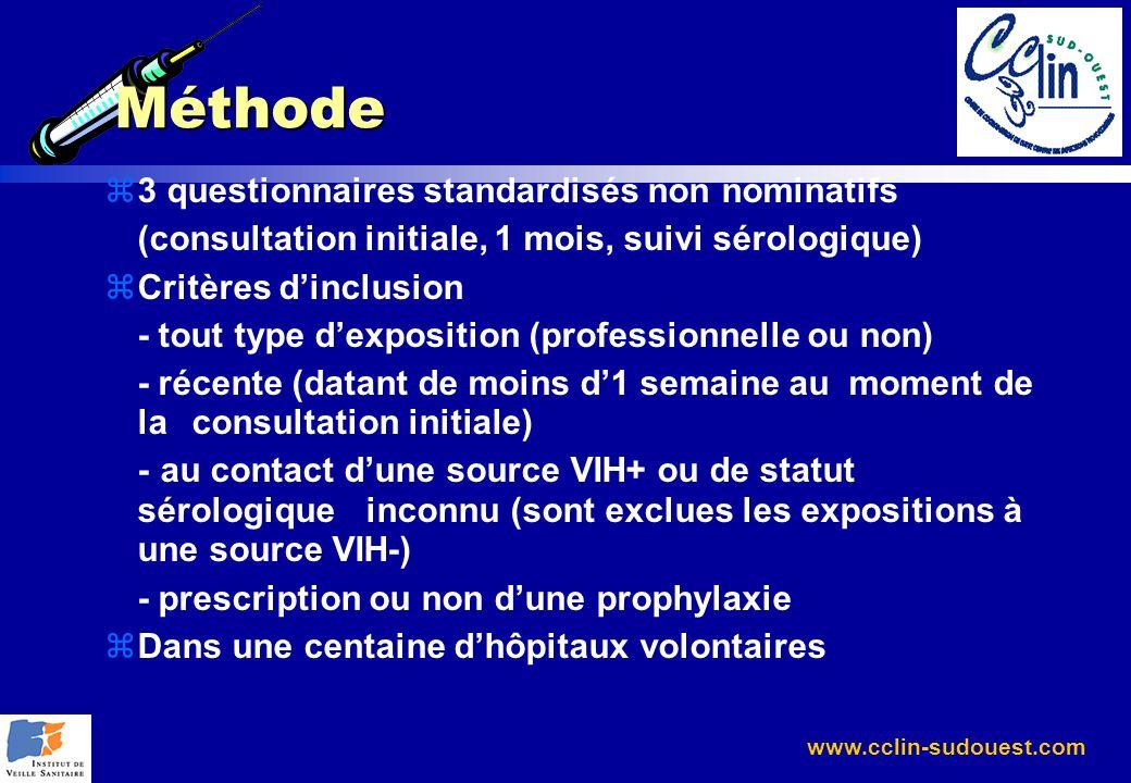 Méthode 3 questionnaires standardisés non nominatifs