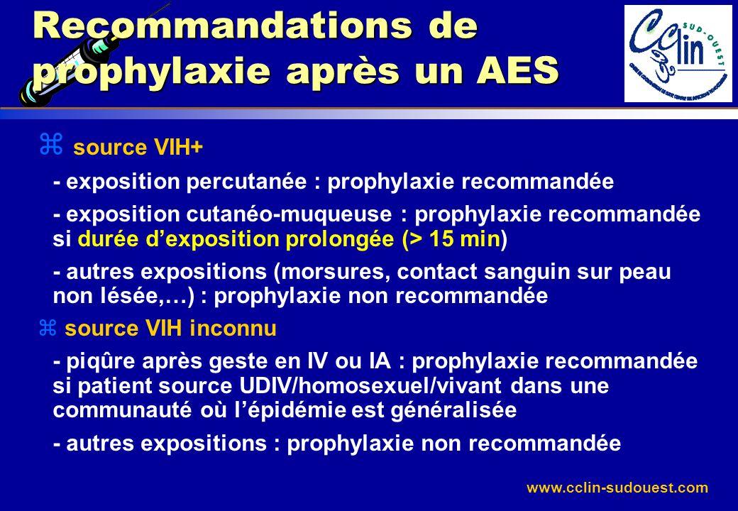 Recommandations de prophylaxie après un AES