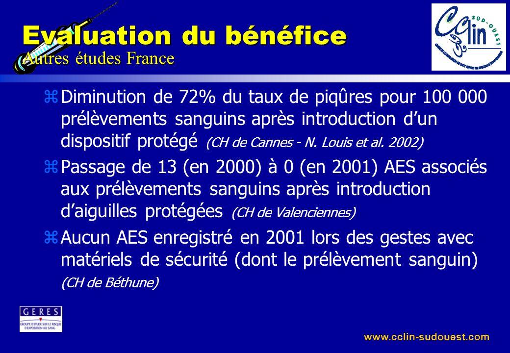 Evaluation du bénéfice Autres études France