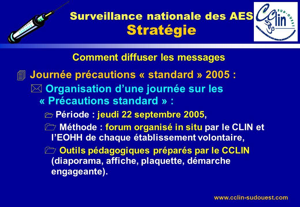 Surveillance nationale des AES Stratégie