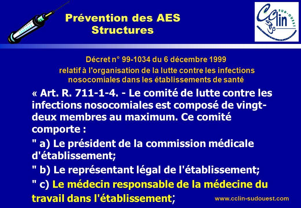 Prévention des AES Structures