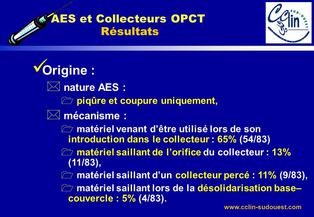 AES et Collecteurs OPCT Résultats