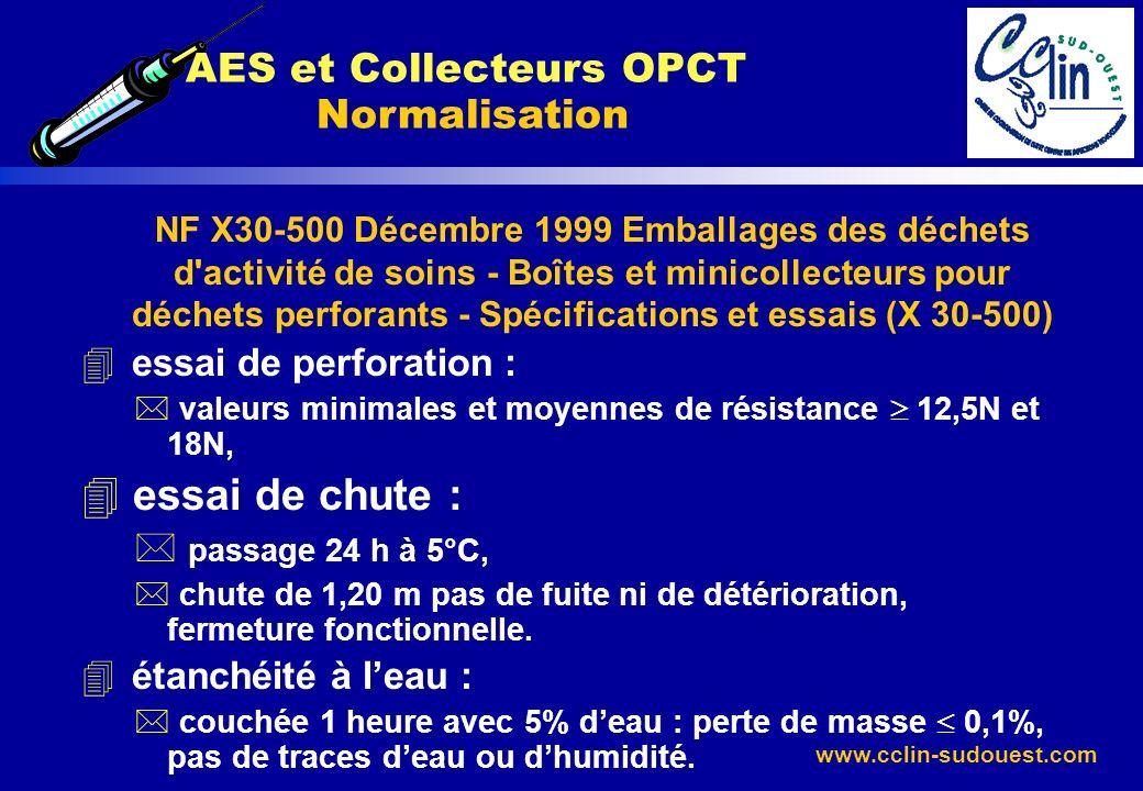 AES et Collecteurs OPCT Normalisation