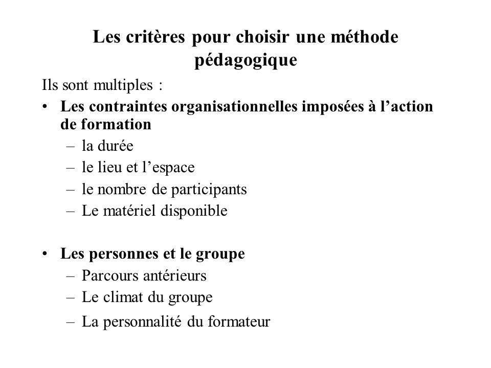 Les critères pour choisir une méthode pédagogique