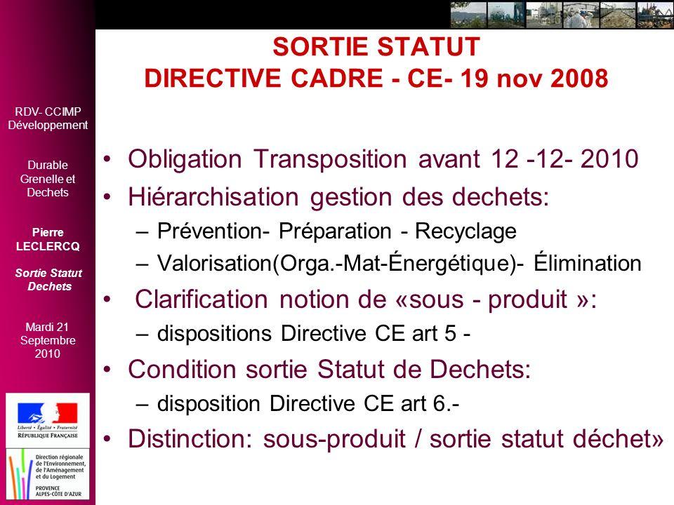 SORTIE STATUT DIRECTIVE CADRE - CE- 19 nov 2008