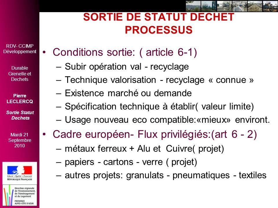 SORTIE DE STATUT DECHET PROCESSUS