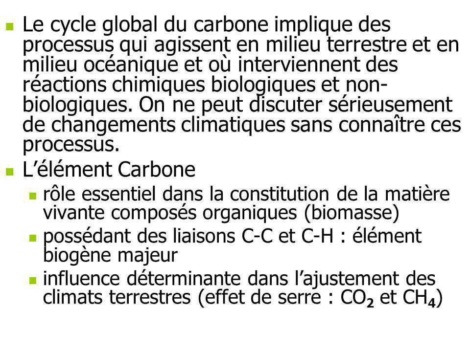 Le cycle global du carbone implique des processus qui agissent en milieu terrestre et en milieu océanique et où interviennent des réactions chimiques biologiques et non-biologiques. On ne peut discuter sérieusement de changements climatiques sans connaître ces processus.