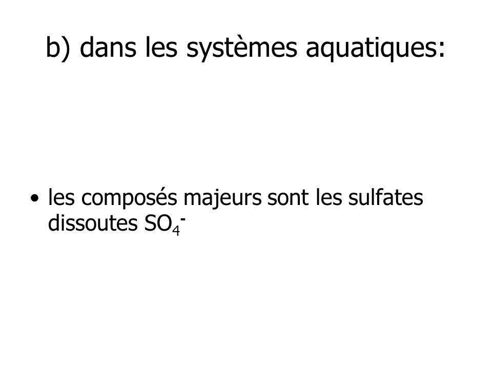 b) dans les systèmes aquatiques:
