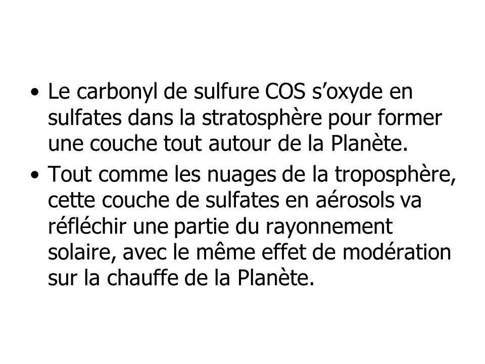 Le carbonyl de sulfure COS s'oxyde en sulfates dans la stratosphère pour former une couche tout autour de la Planète.