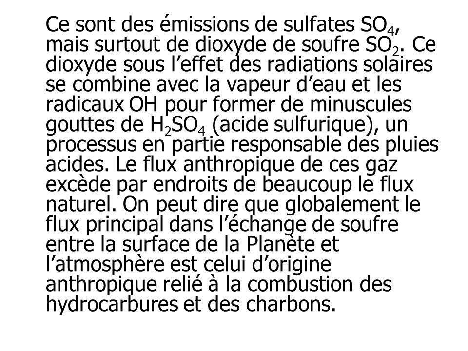 Ce sont des émissions de sulfates SO4, mais surtout de dioxyde de soufre SO2.