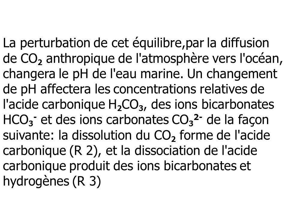La perturbation de cet équilibre,par la diffusion de CO2 anthropique de l atmosphère vers l océan, changera le pH de l eau marine.