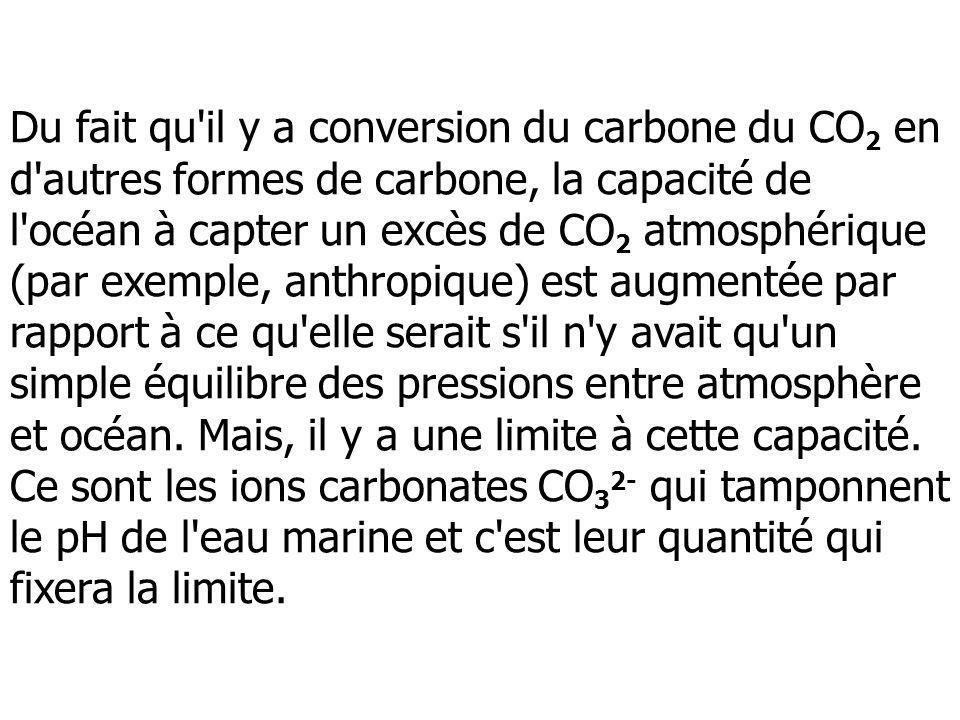 Du fait qu il y a conversion du carbone du CO2 en d autres formes de carbone, la capacité de l océan à capter un excès de CO2 atmosphérique (par exemple, anthropique) est augmentée par rapport à ce qu elle serait s il n y avait qu un simple équilibre des pressions entre atmosphère et océan.