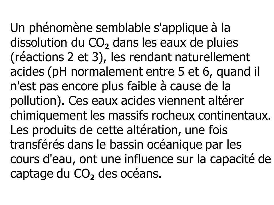 Un phénomène semblable s applique à la dissolution du CO2 dans les eaux de pluies (réactions 2 et 3), les rendant naturellement acides (pH normalement entre 5 et 6, quand il n est pas encore plus faible à cause de la pollution).