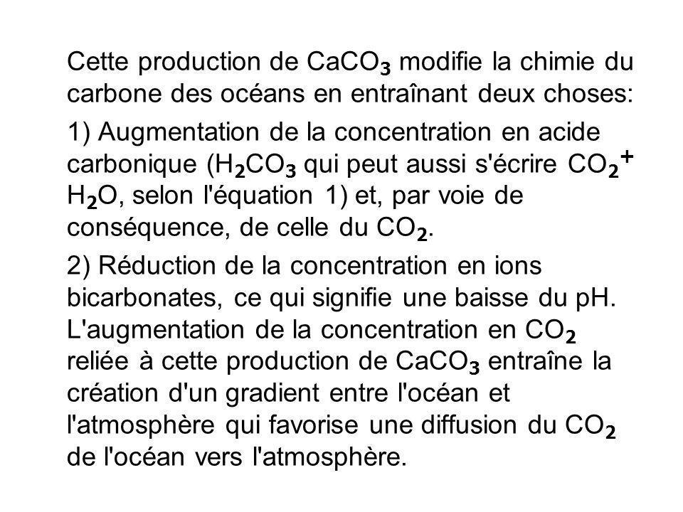 Cette production de CaCO3 modifie la chimie du carbone des océans en entraînant deux choses: