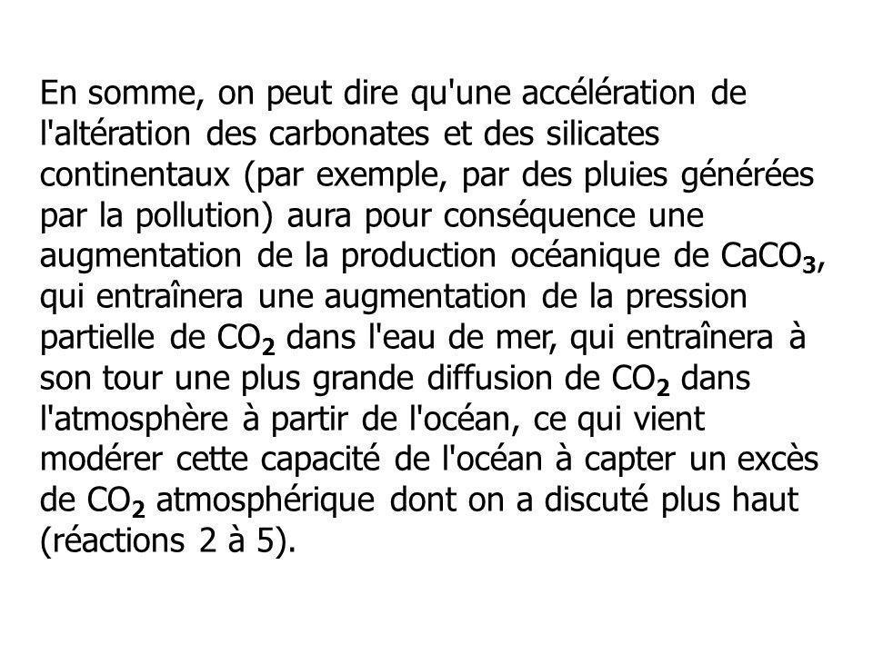 En somme, on peut dire qu une accélération de l altération des carbonates et des silicates continentaux (par exemple, par des pluies générées par la pollution) aura pour conséquence une augmentation de la production océanique de CaCO3, qui entraînera une augmentation de la pression partielle de CO2 dans l eau de mer, qui entraînera à son tour une plus grande diffusion de CO2 dans l atmosphère à partir de l océan, ce qui vient modérer cette capacité de l océan à capter un excès de CO2 atmosphérique dont on a discuté plus haut (réactions 2 à 5).