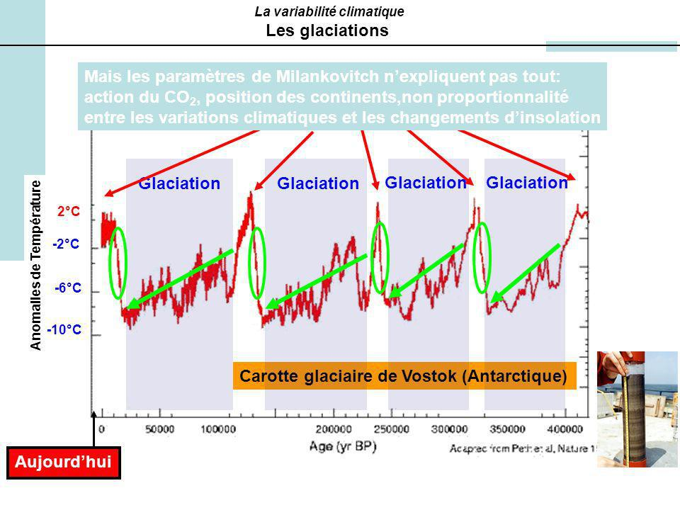 La variabilité climatique