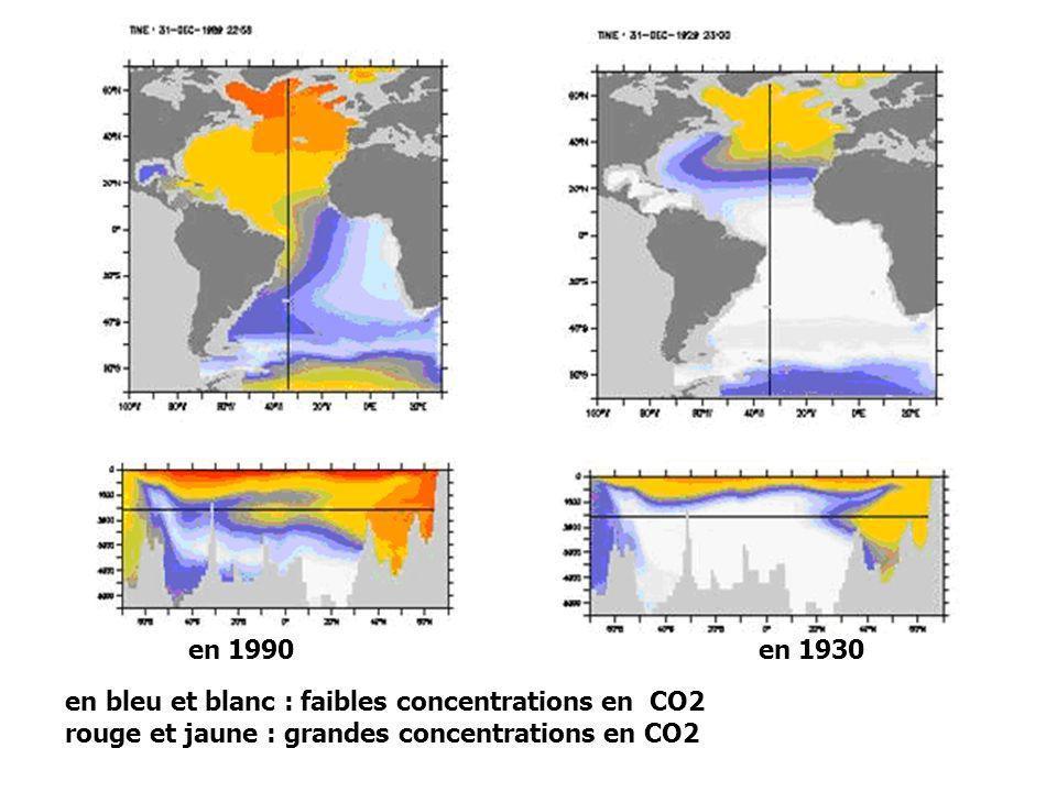 en 1990 en 1930 en bleu et blanc : faibles concentrations en CO2.