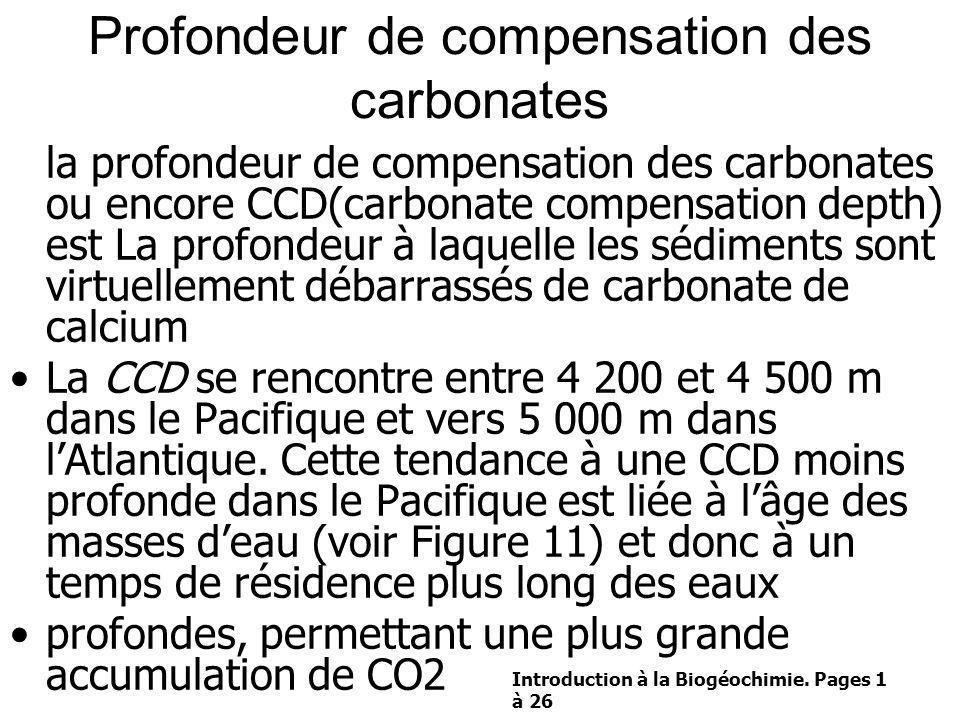 Profondeur de compensation des carbonates