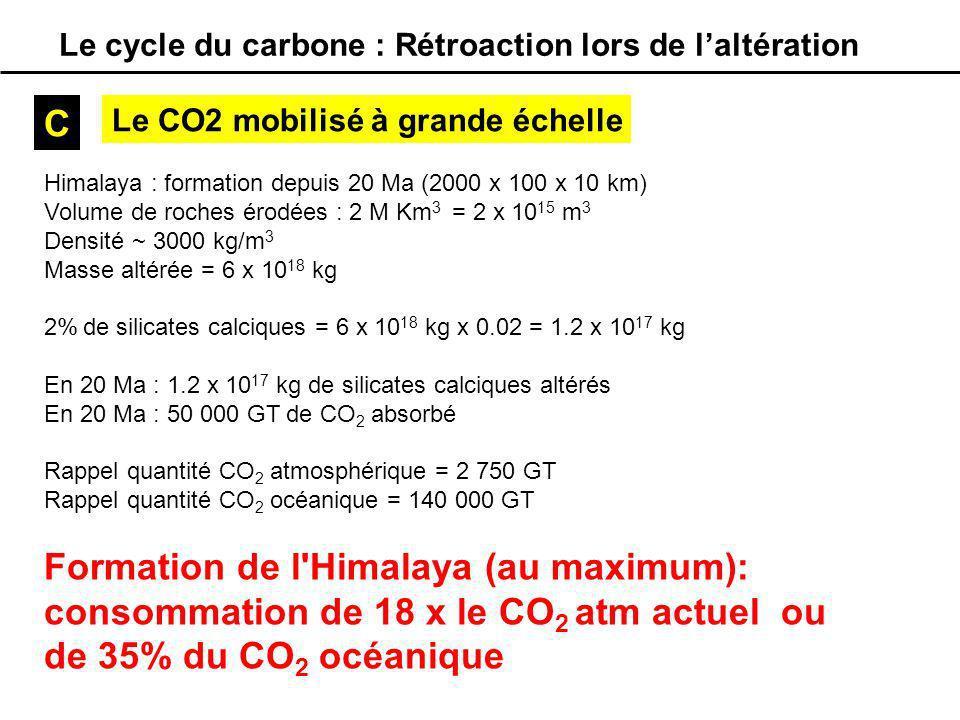 Le cycle du carbone : Rétroaction lors de l'altération