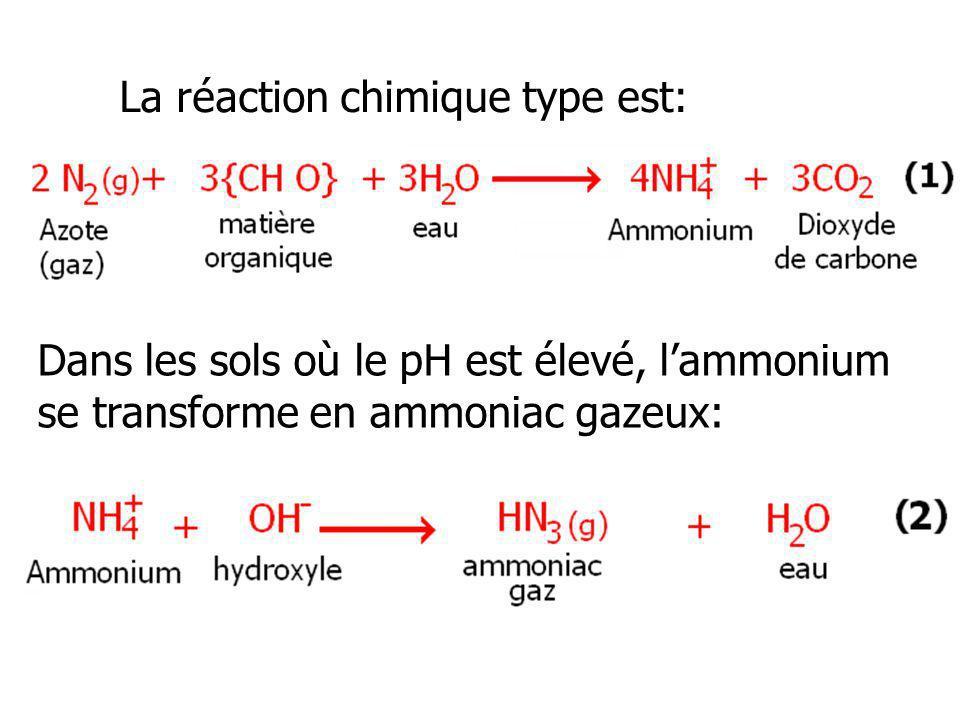 La réaction chimique type est: