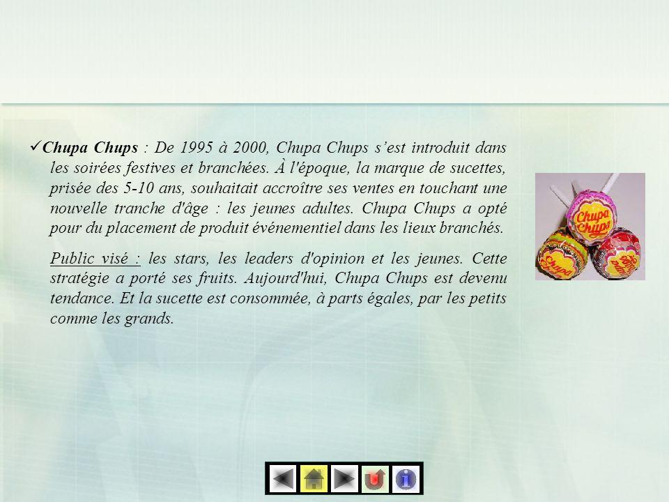 Chupa Chups : De 1995 à 2000, Chupa Chups s'est introduit dans