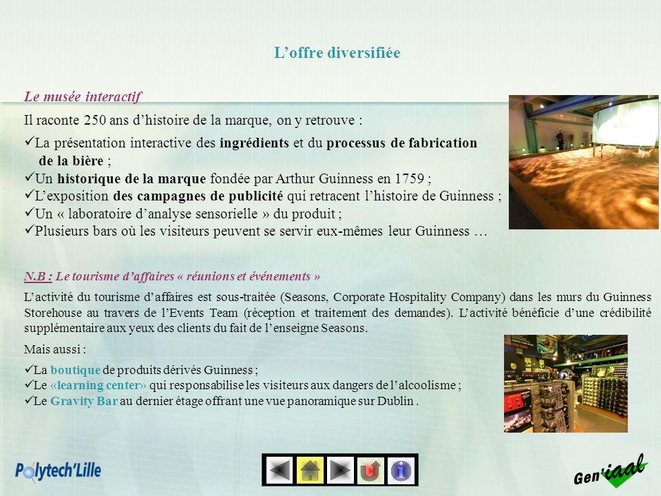 L'offre diversifiée Gen' Le musée interactif