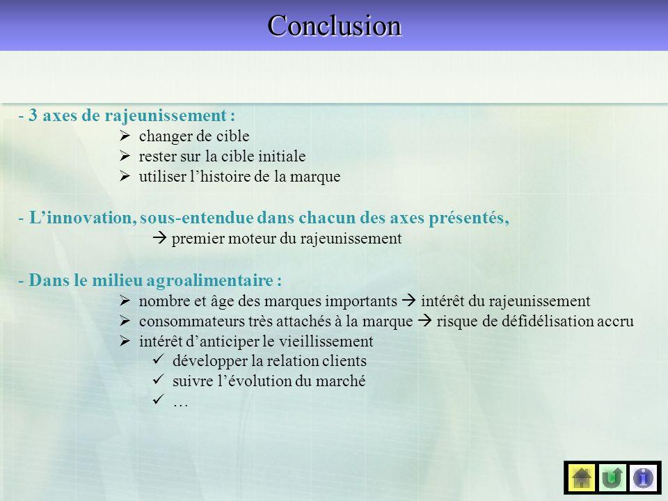Conclusion - 3 axes de rajeunissement :