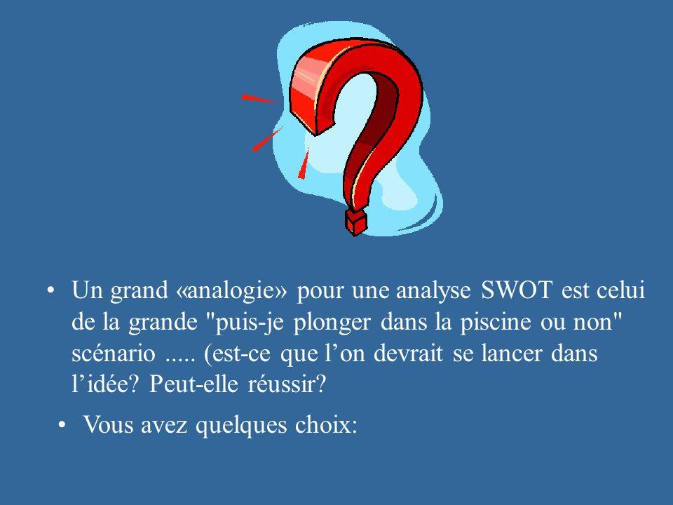 Un grand «analogie» pour une analyse SWOT est celui de la grande puis-je plonger dans la piscine ou non scénario ..... (est-ce que l'on devrait se lancer dans l'idée Peut-elle réussir